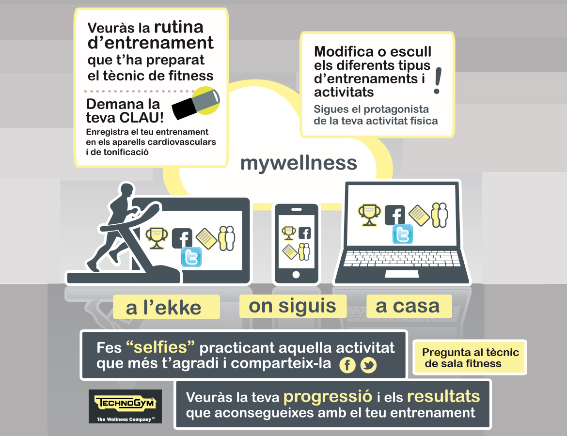 my-wellness-assessorament